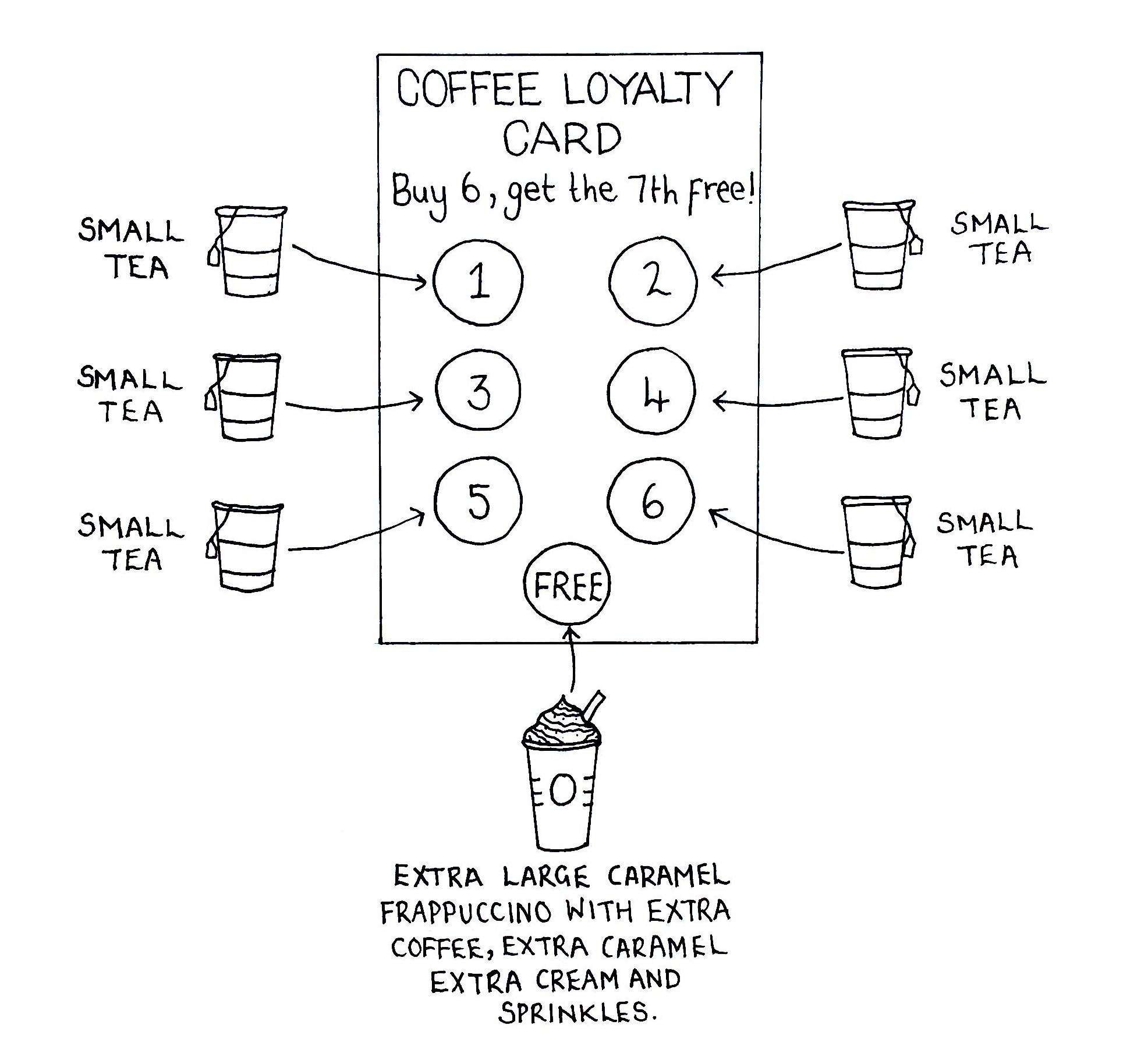coffee_LI